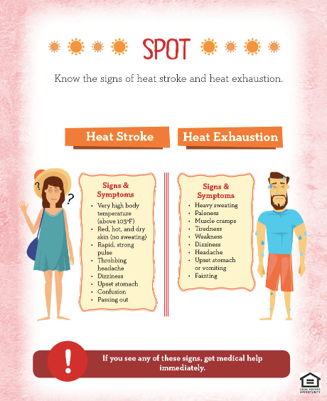 the different signs between heat stroke and heat exhaustion.