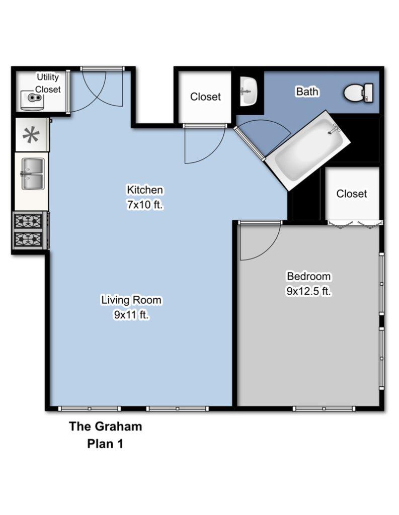 The Graham Plan 1