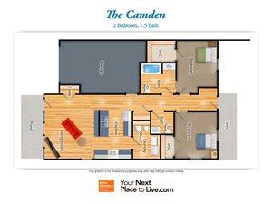 Camden Villa