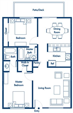 2 bedroom apartments in fullerton ca