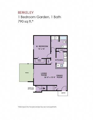 Berkeley - 1 bedroom