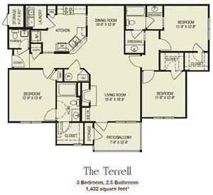 The Terrell