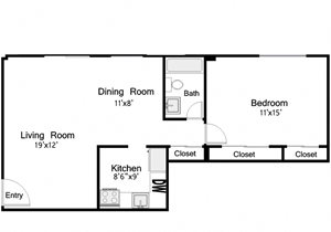 Apartments For Rent Near Fort Lee Va