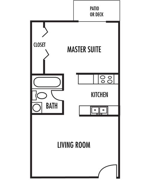 Apartmentreviews Com