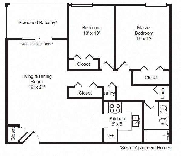 Cheap two Bedroom Apt in Fort Lauderdale