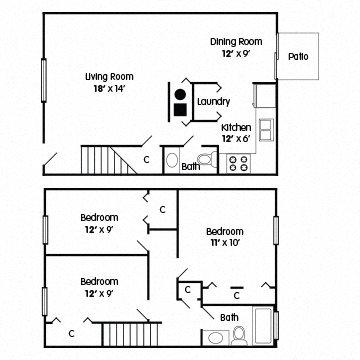 3 Bedroom Townhome – Empowerment Floor Plan 5