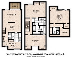 Three Bedroom/Three Floor Townhome