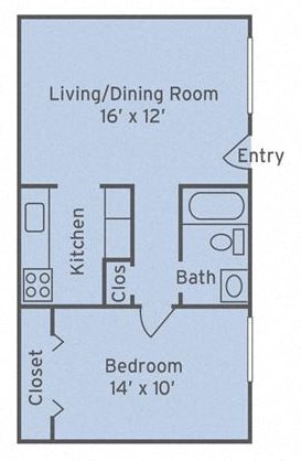 1 Bedroom Apartments in Raleigh, NC