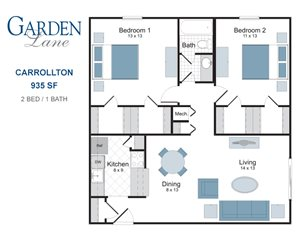 Carrollton two bedroom apartment for rent