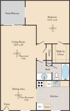 Arcadia Villa Apartments Phoenix Az