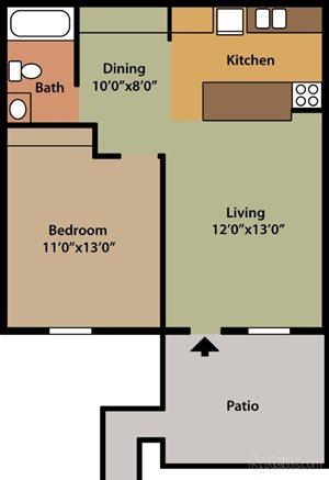 Chatham Apartments Columbus Ohio