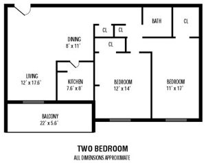 Bedroom Apartments In Annapolis Md