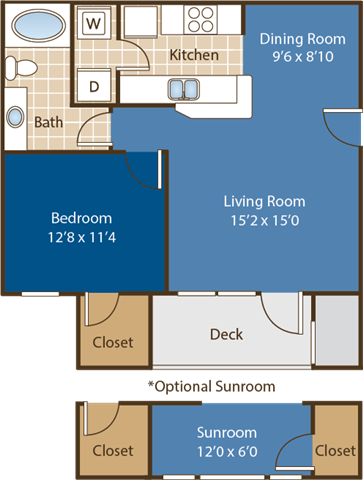 Floorplan for Northlake at Abberly Woods Apartment Homes by HHHunt, North Carolina