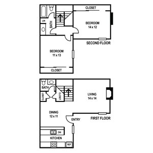 Floor Plan B3 at Sedona Ranch Apartments in Dallas, Texas, TX