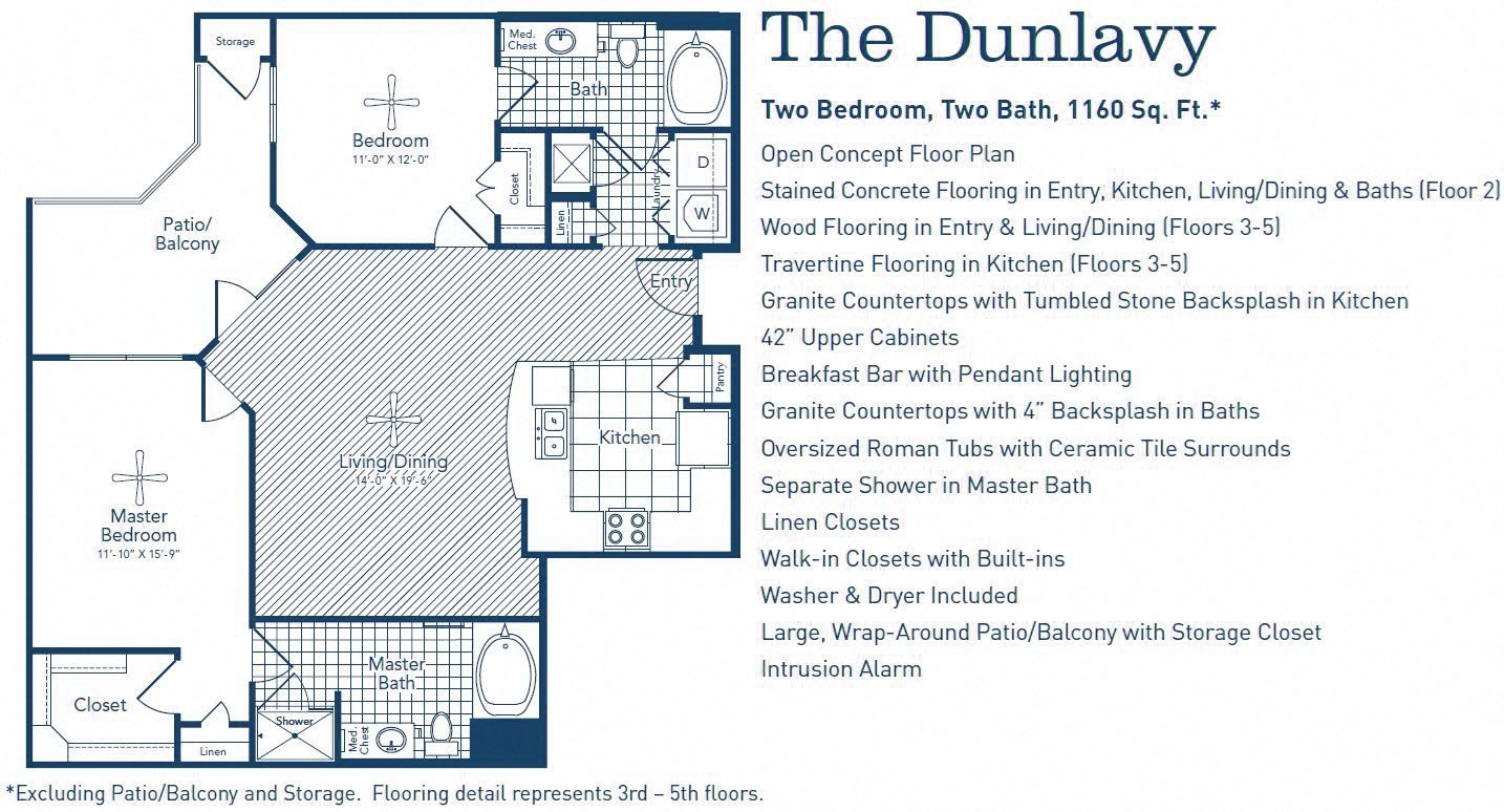 The Dunlavy Floor Plan 3