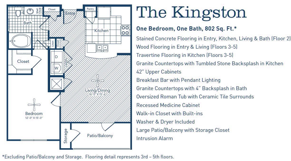 The Kingston Floor Plan 6
