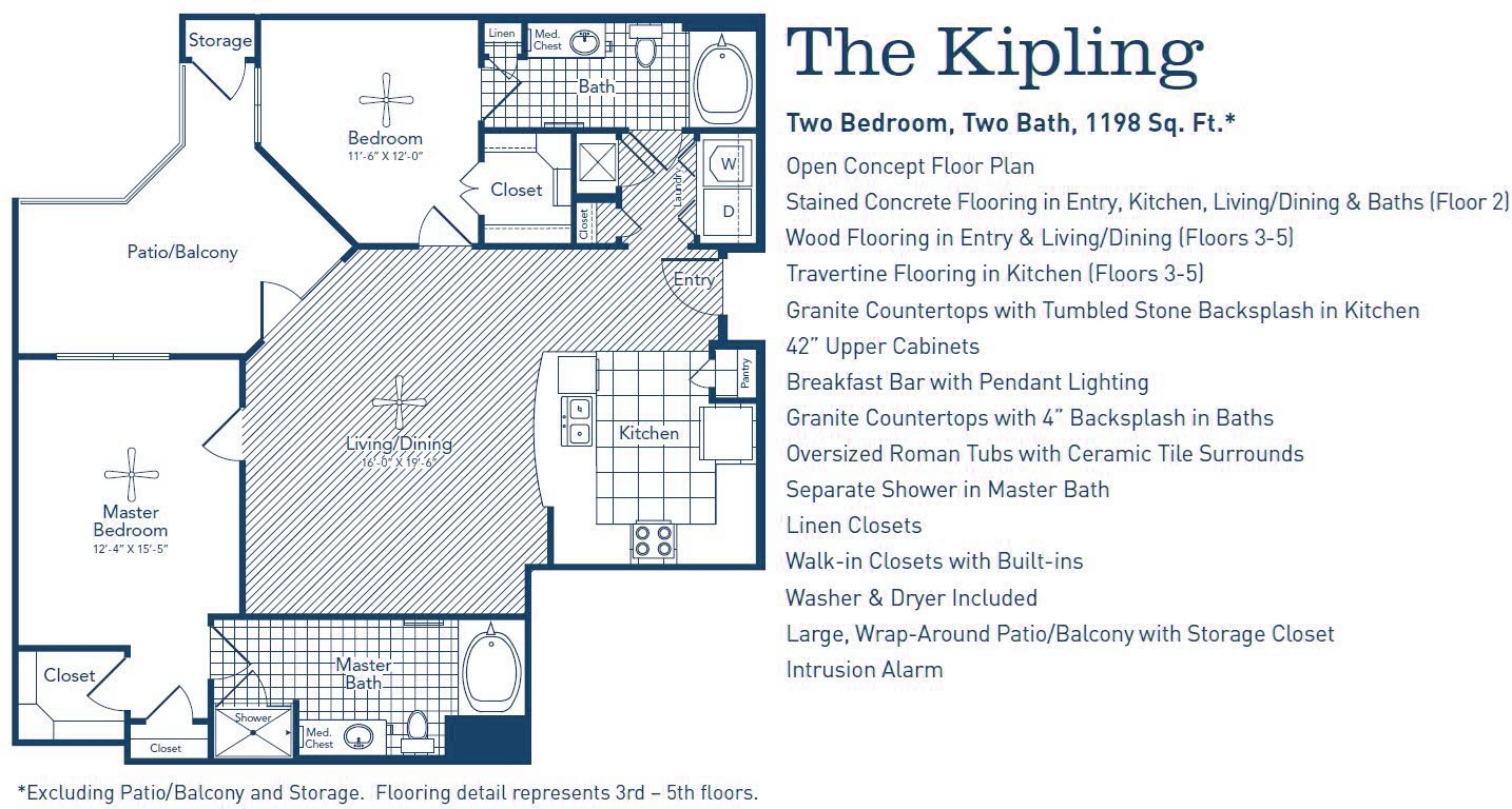 The Kipling Floor Plan 7