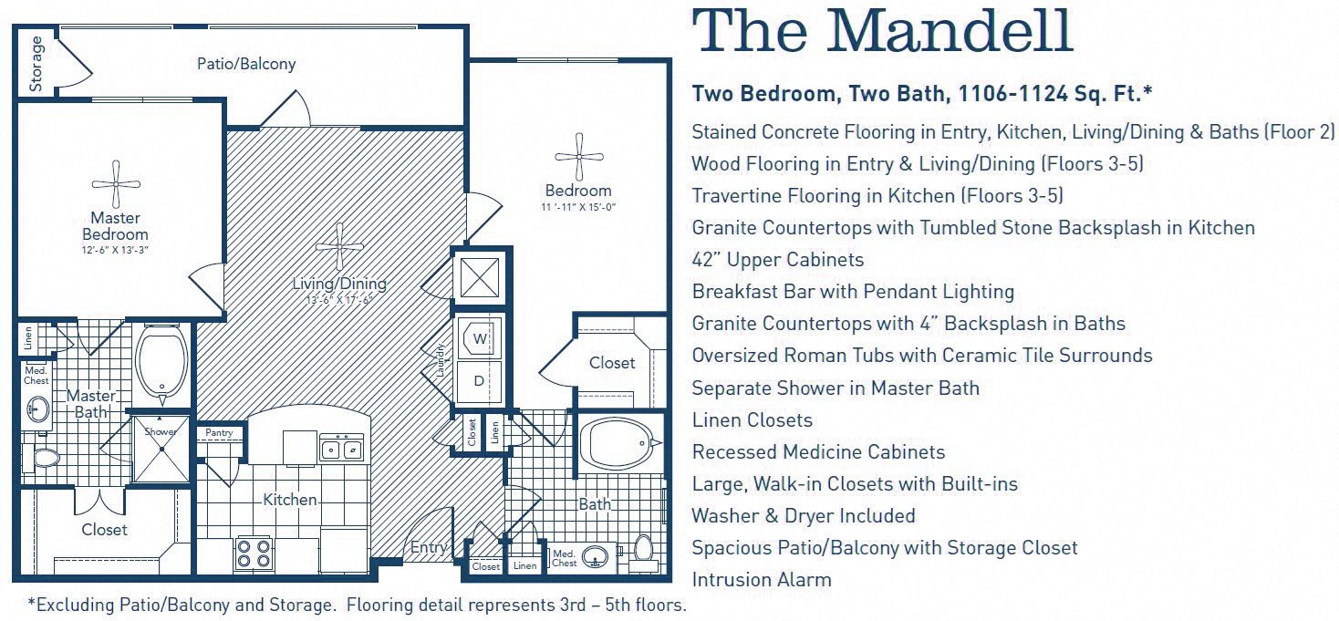 The Mandell Floor Plan 8