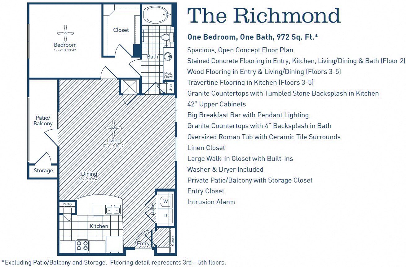 The Richmond Floor Plan 12