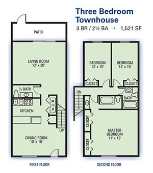 Three Bedroom Townhouse