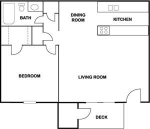 Caledon Apartments Greenville Sc Apartment Finder