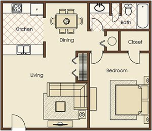 1 Bedroom Apartments For In Greenville Sc Com