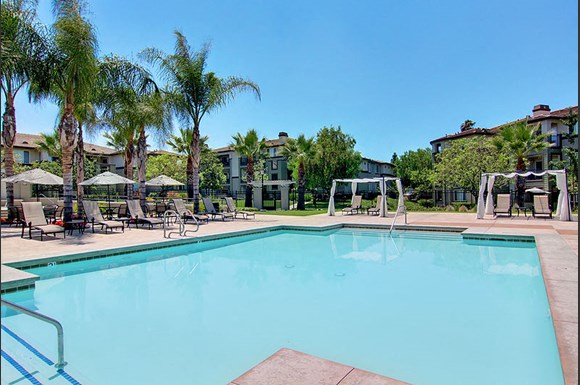 Cheap Apartments In Riverside County