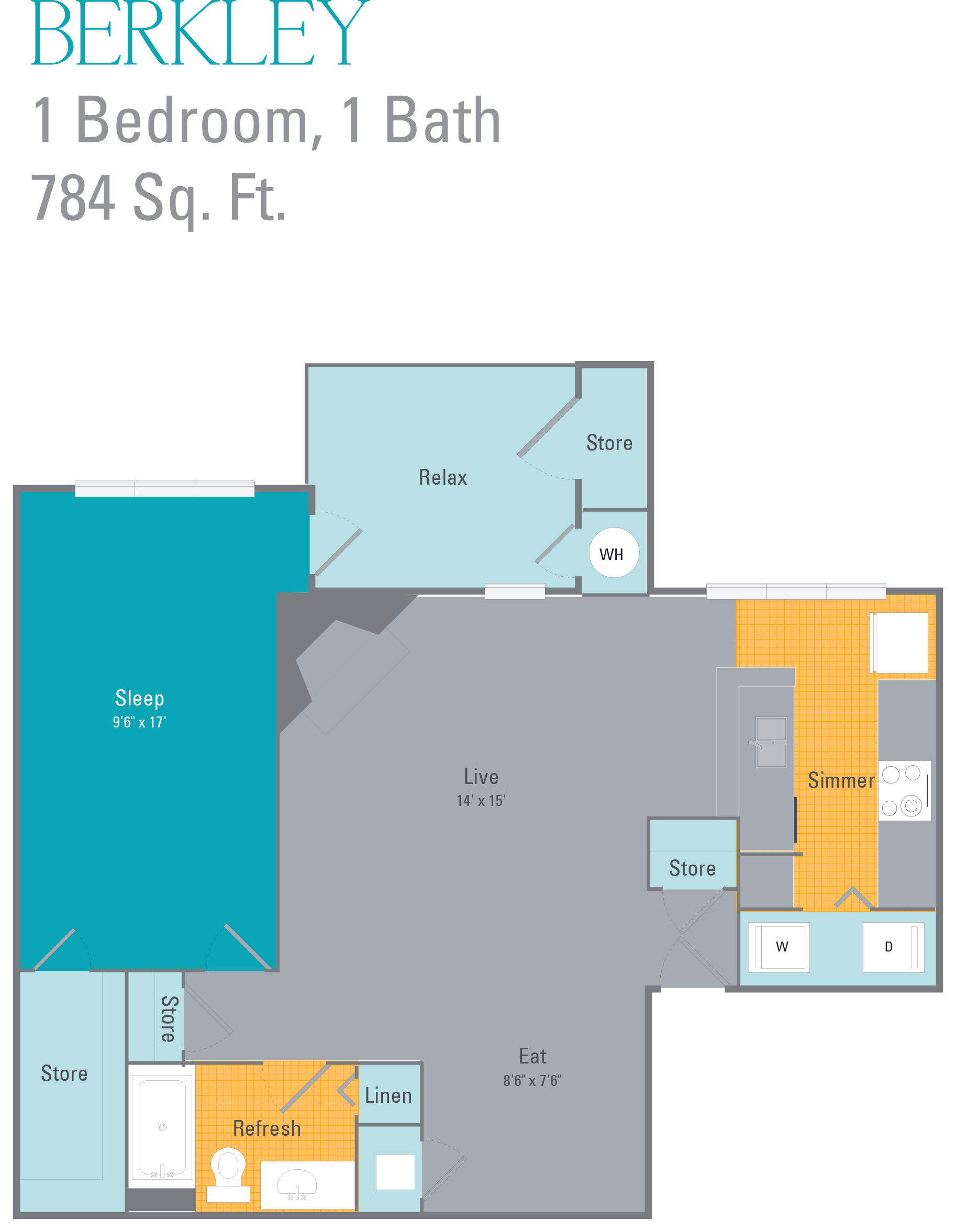 1 bedroom apartment in charlotte nc - One Bedroom Apartments Charlotte Nc