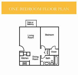 Floorplan B - Fig