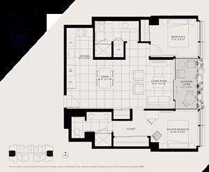 New rentals in Kierland