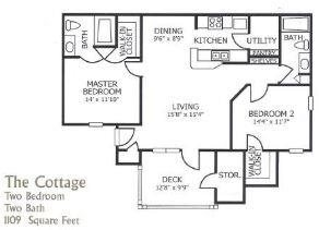 The Cottage Floor Plan 3