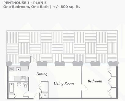 Penthouse 1: Plan E