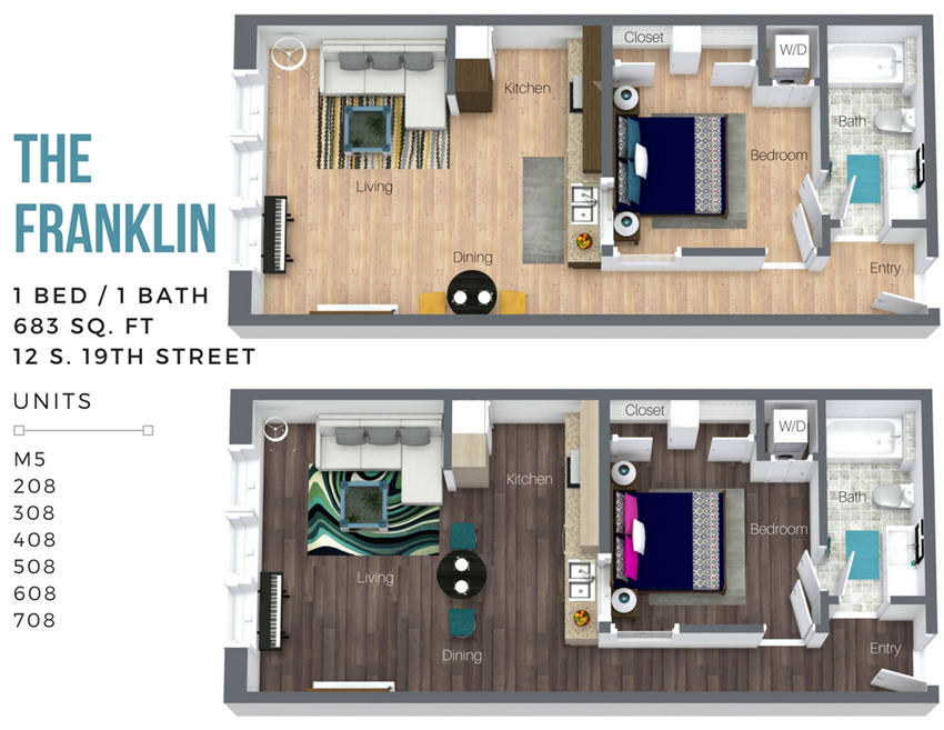 The Franklin (Overview-City Side)