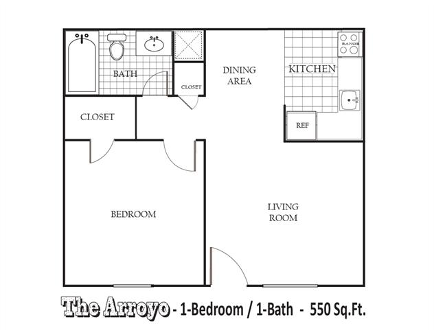 The Arroyo