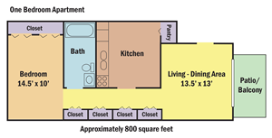 Chesterfield Village Apartments one bedroom, one bath floorplan