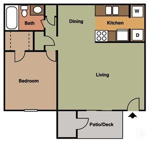 Huntington Downs Apartments, 1409 Roper Mountain Road ...