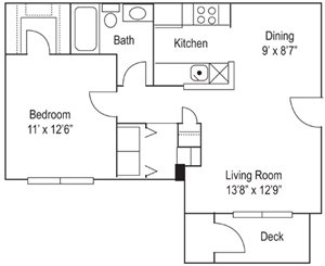 Riverwoods Apartments The Anna Floor Plan 1 Bedroom, 1 Bathroom
