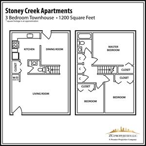 Stoney Creek 3 Bedroom Townhouse Floor Plan