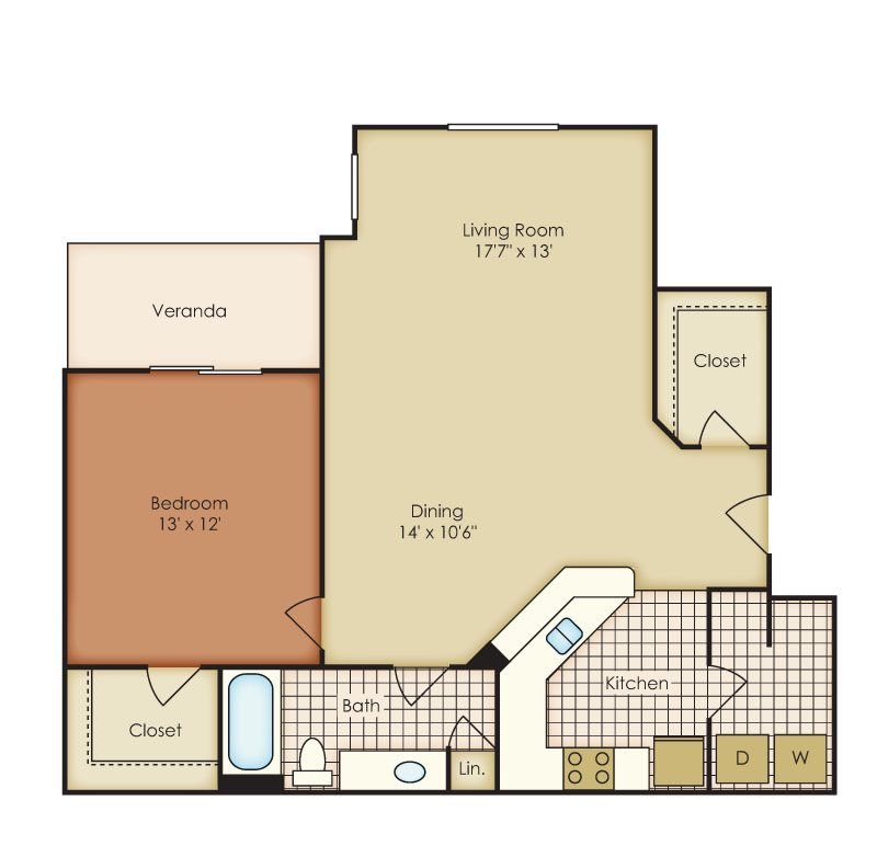 1, 2 And 3 Bedroom Apartments In Jacksonville, FL
