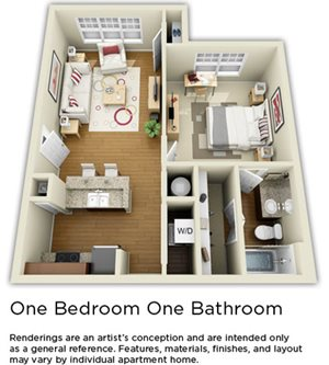One bedroom rental in Cleveland, OH near CSU