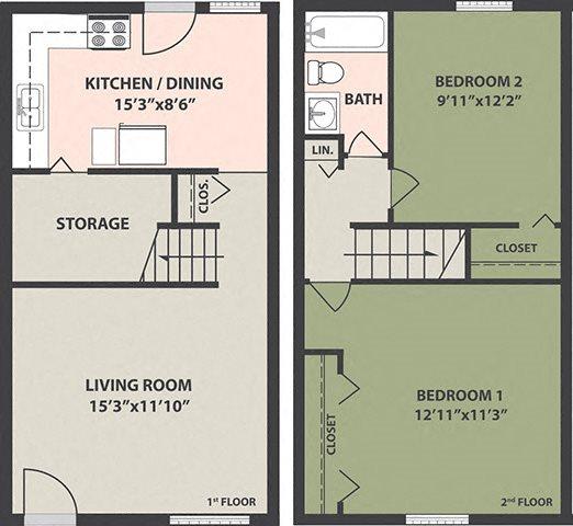 Apartments In Carrollton, KY
