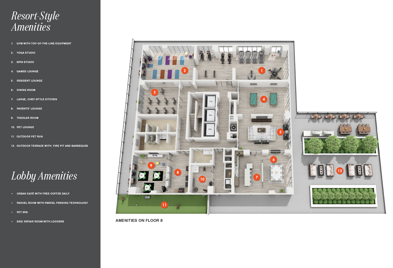 West22 | Apartment and Community Amenities