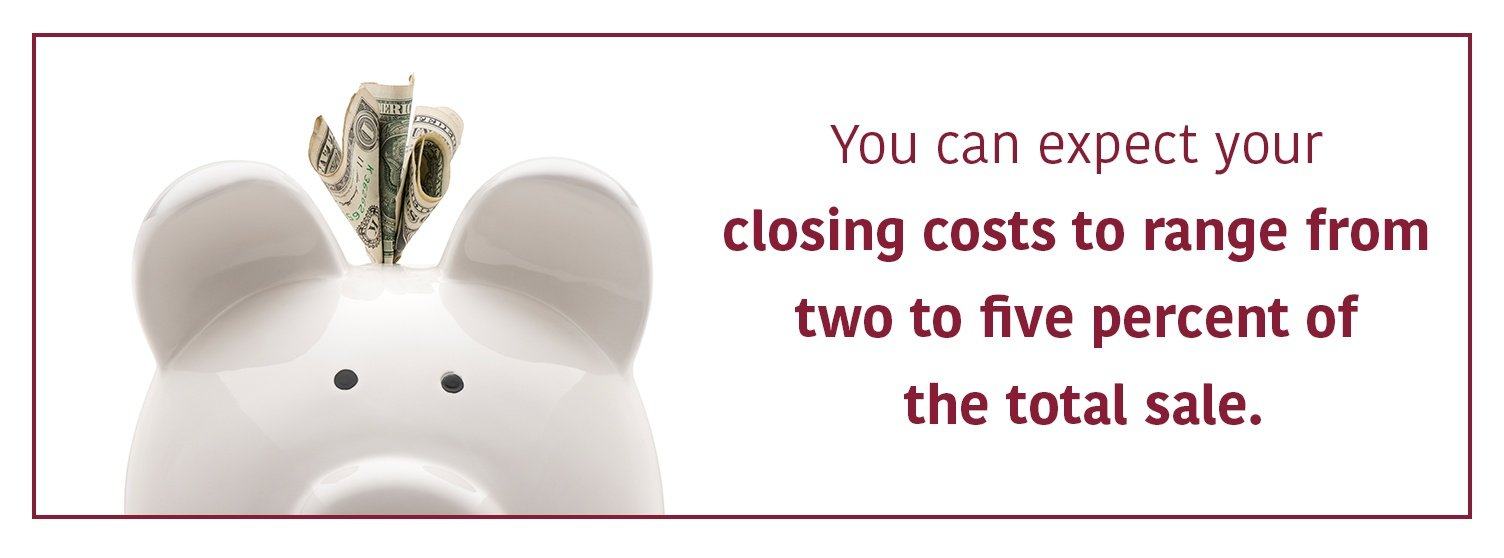Home owner closing costs | Property Management, Inc.