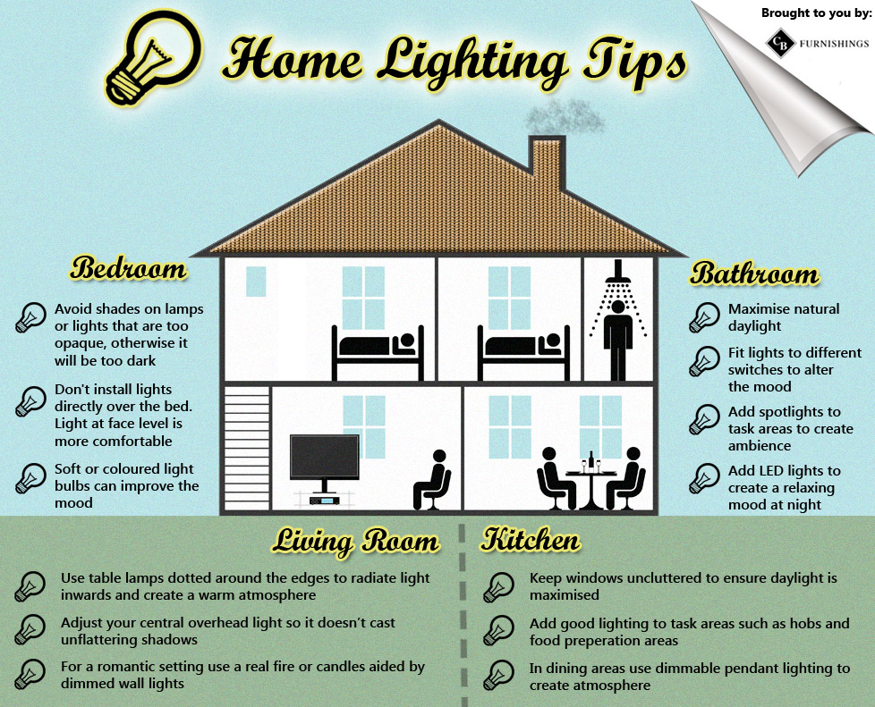 Lighting Tips For Your Los Angeles Home