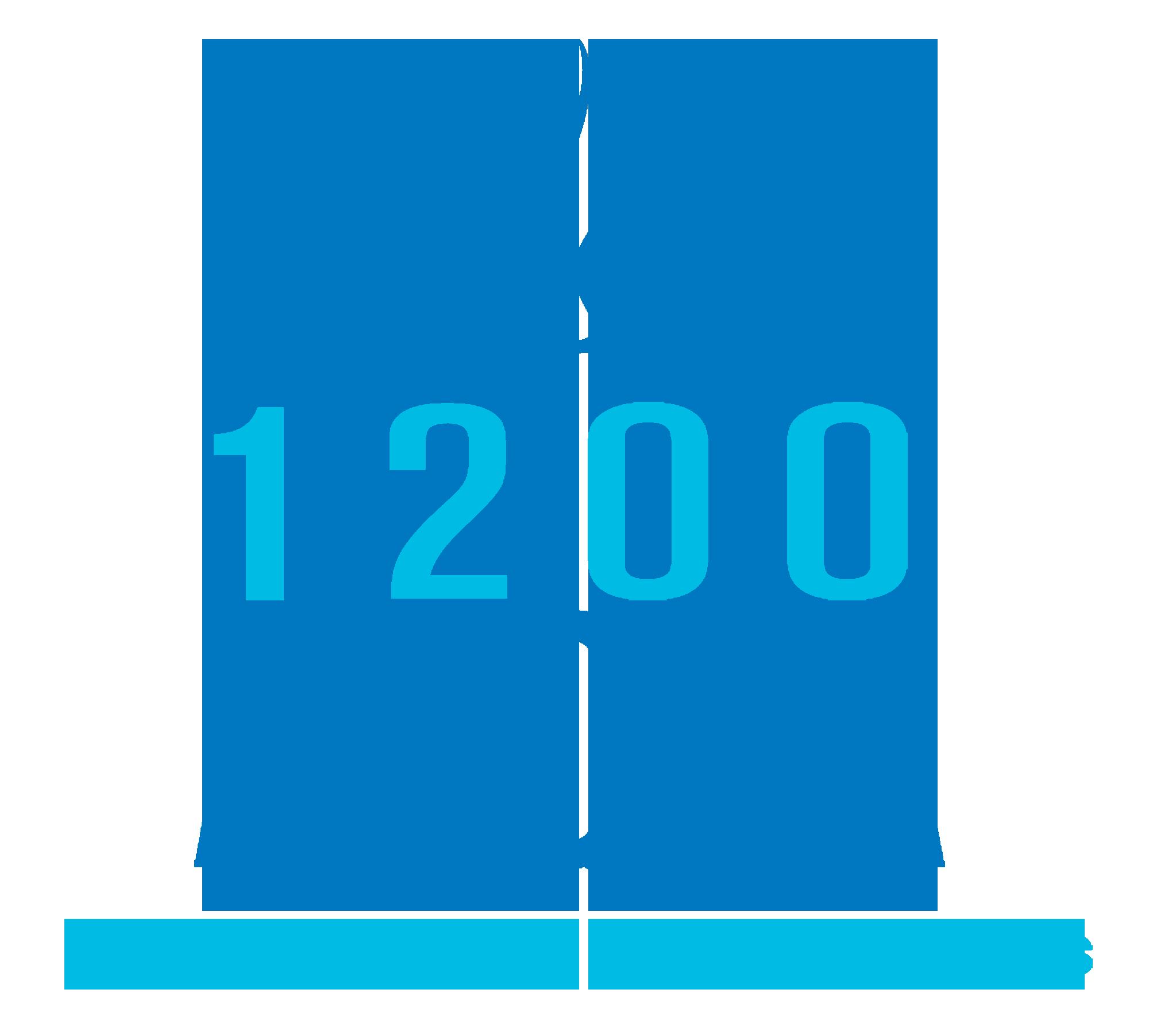 1200 Acqua | Luxury Apartments in Petersburg, Virginia close to ...