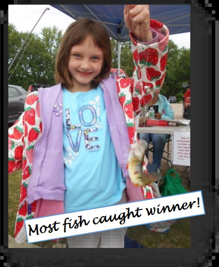 Most Fish Caught Winner