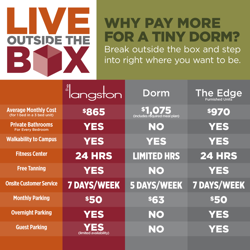 Let Us Do The Work For You With Our Dare To Compare Graphic Showing You How We Stack Up Again The Competition See For Yourself