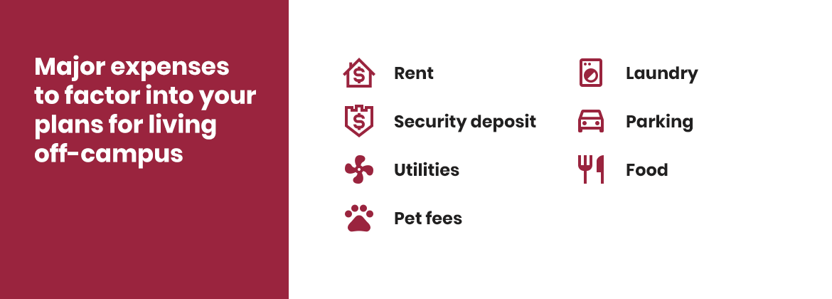 There are seven major expenses to factor into your plans for living off-campus.