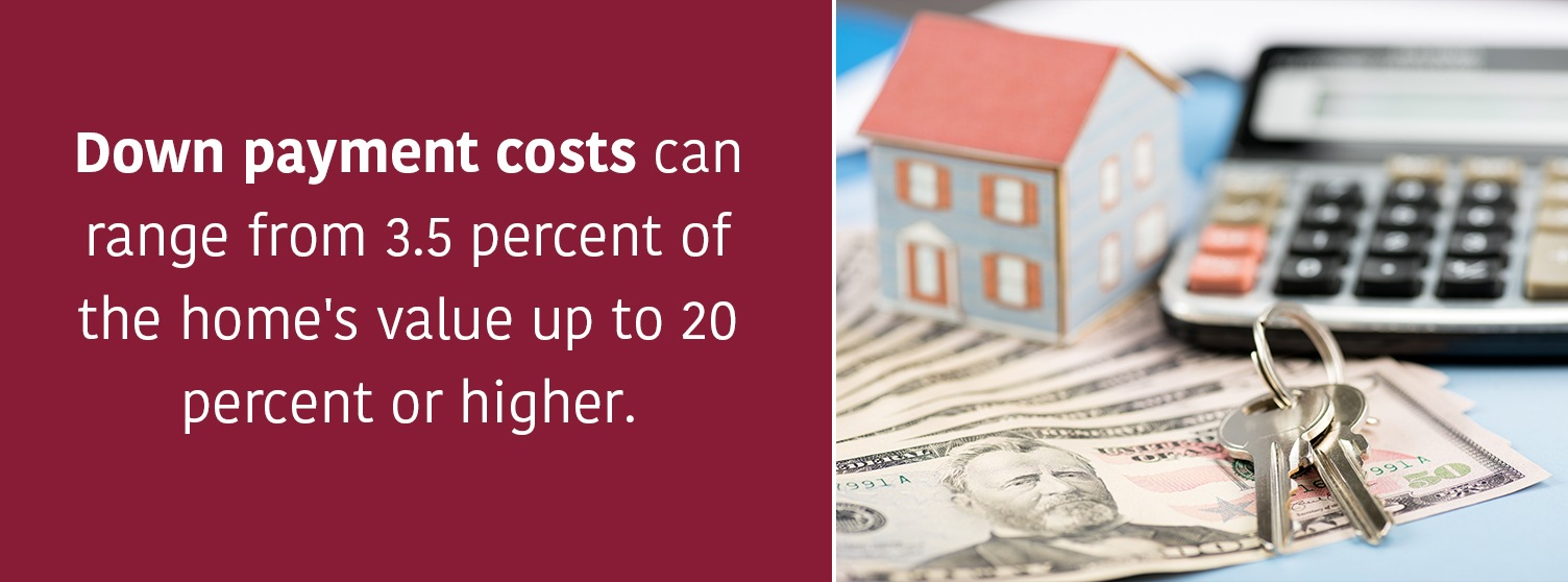 Down payment costs for home ownership | Property Management, Inc.